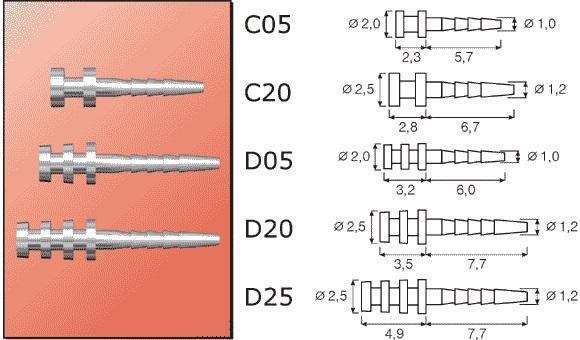 IКТ-С05-V Набор анкерных титановых штифтов (24 шт.) С05